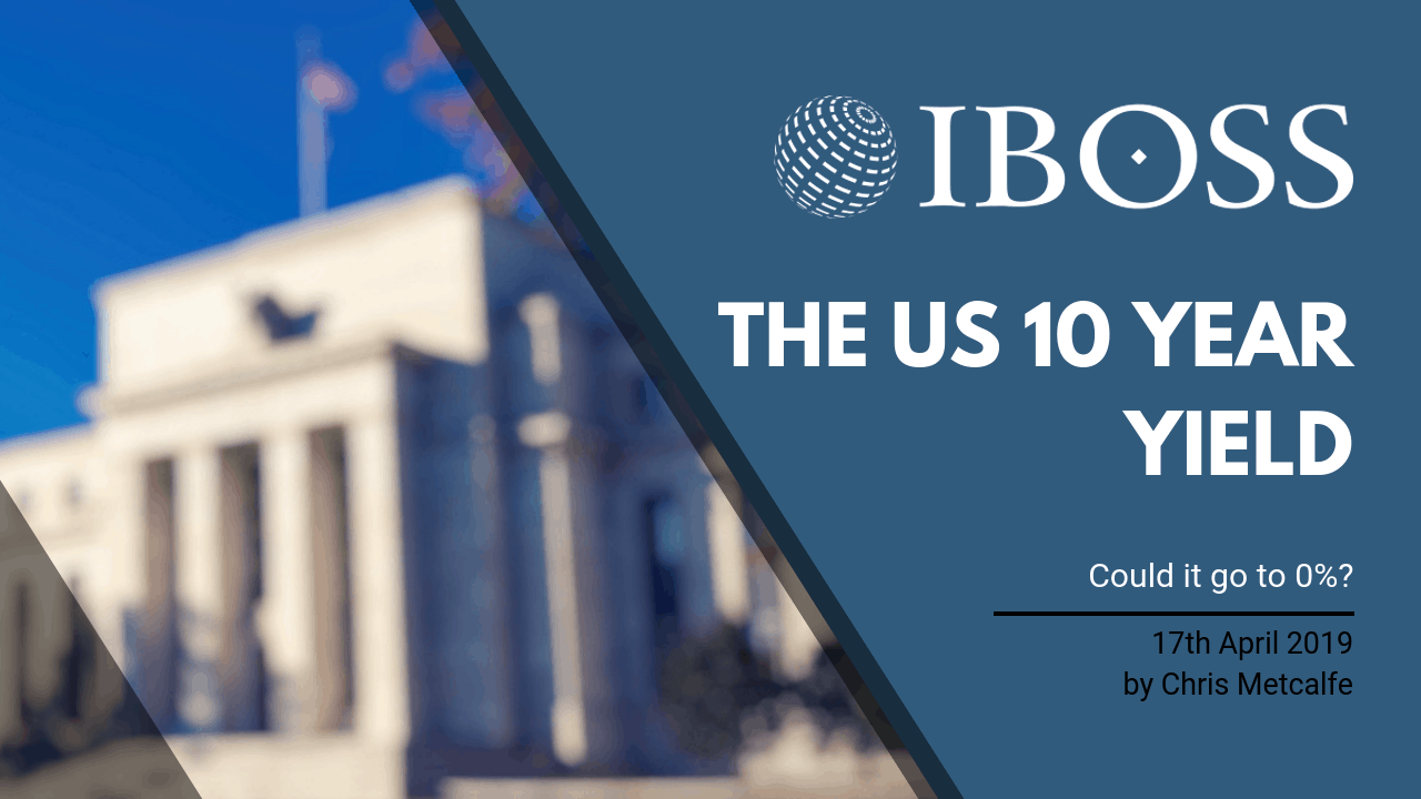 US 10 Year Yield