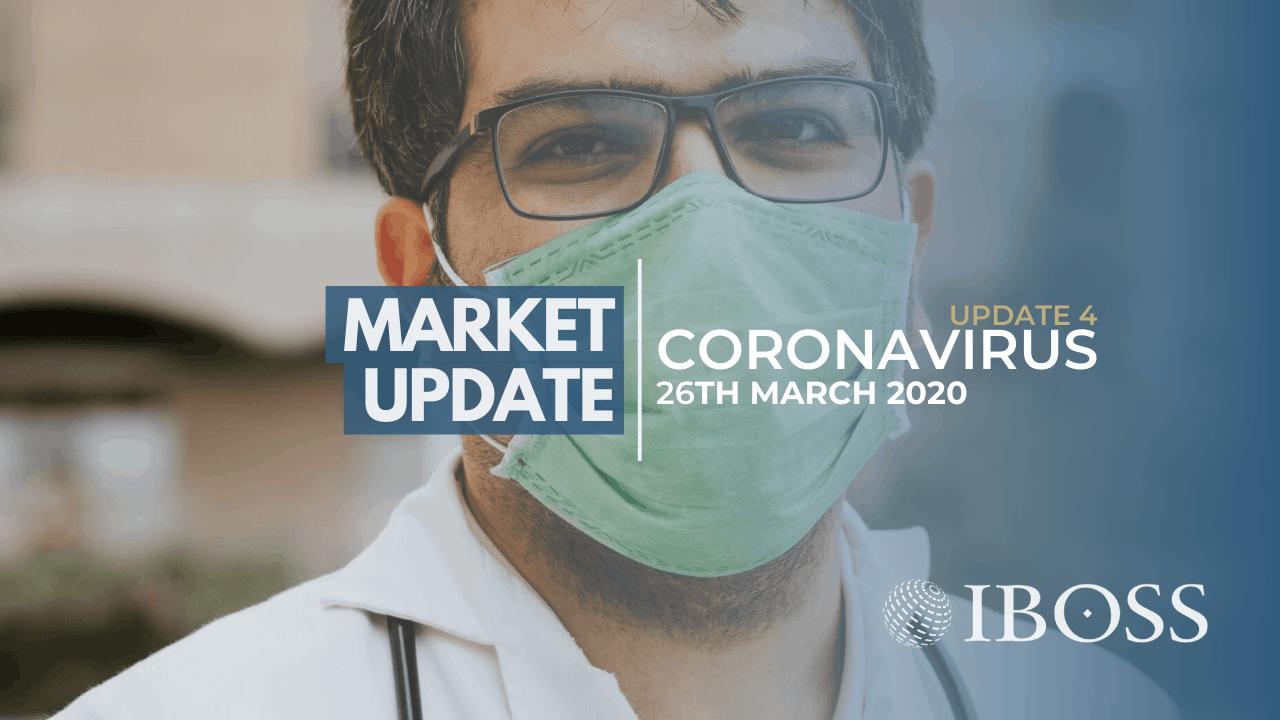 IBOSS Coronavirus