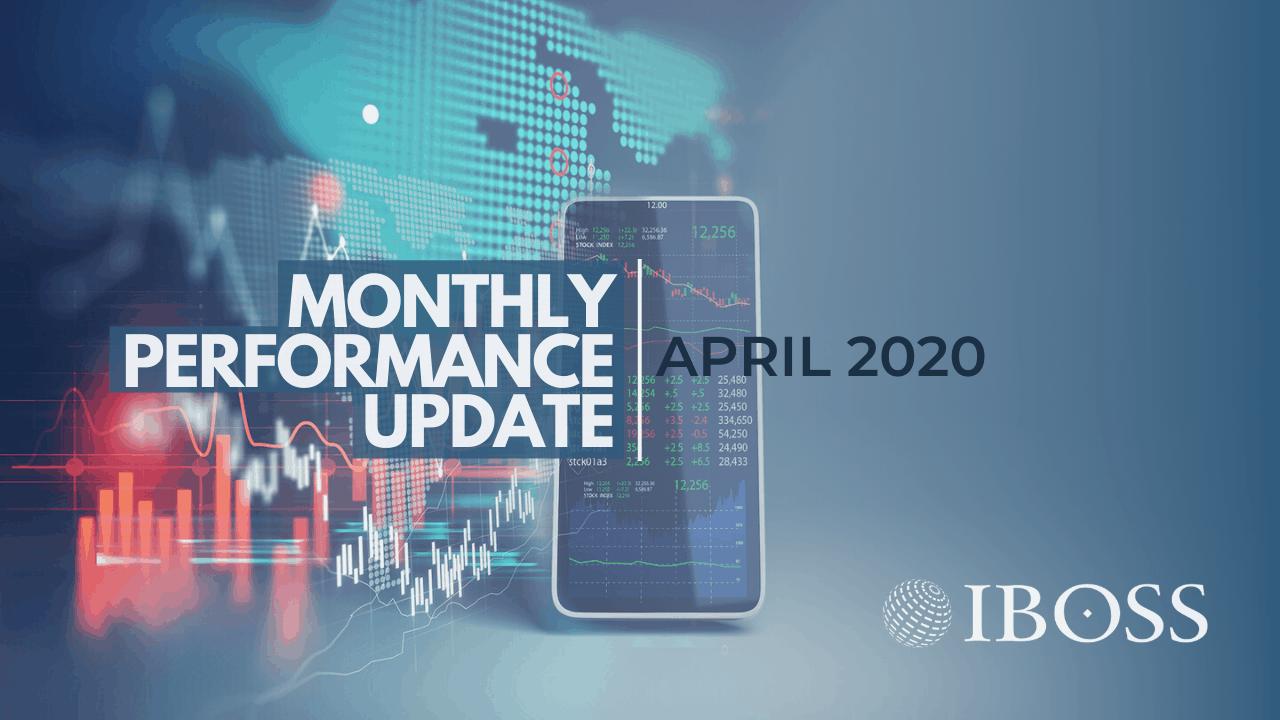 IBOSS Performacne April 2020