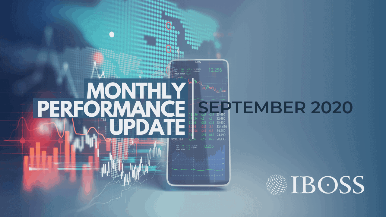 IBOSS Performance September 2020