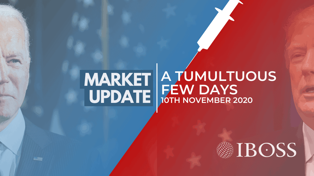 IBOSS Market Update November 2020