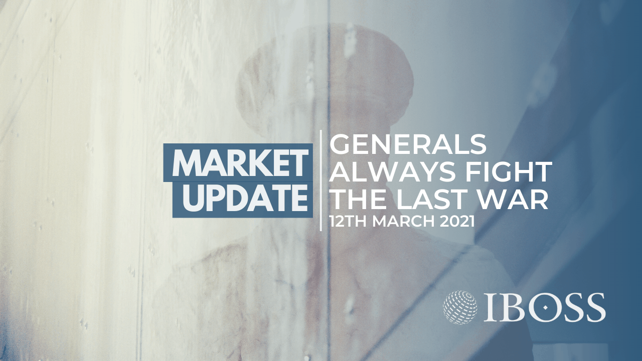 IBOSS Market Update | March 2021