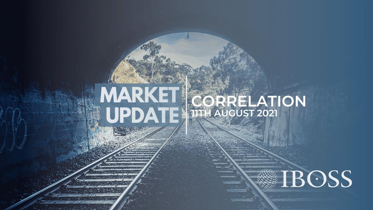 Market Update   Correlation